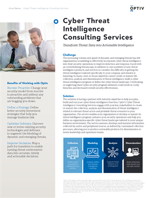Cyber Threat Intelligence Consulting Services