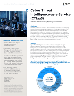 Cyber Threat Intelligence-as-a-Service
