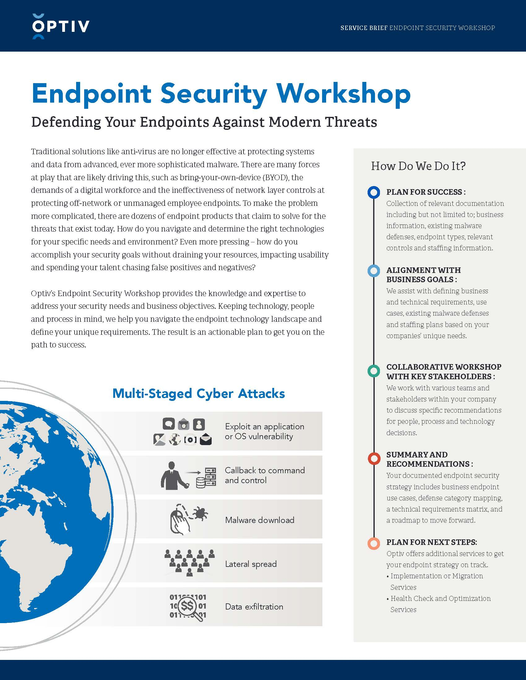 Endpoint Security Workshop