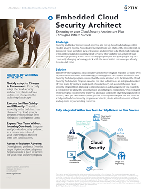 Embedded Cloud Security Architect