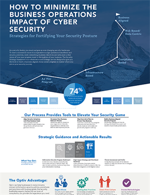 How to Minimize the Business Operations Impact of Cyber Security