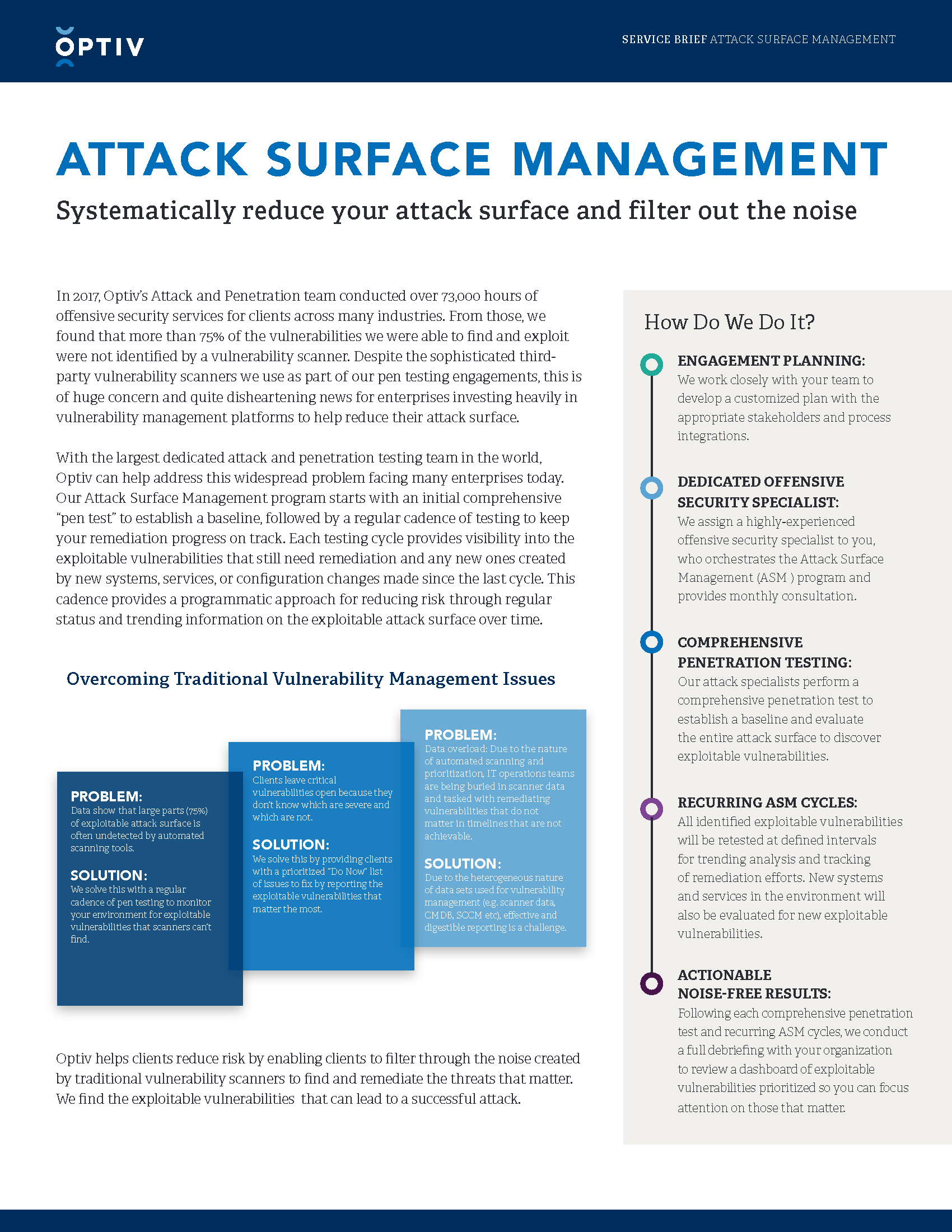 Attack Service Management