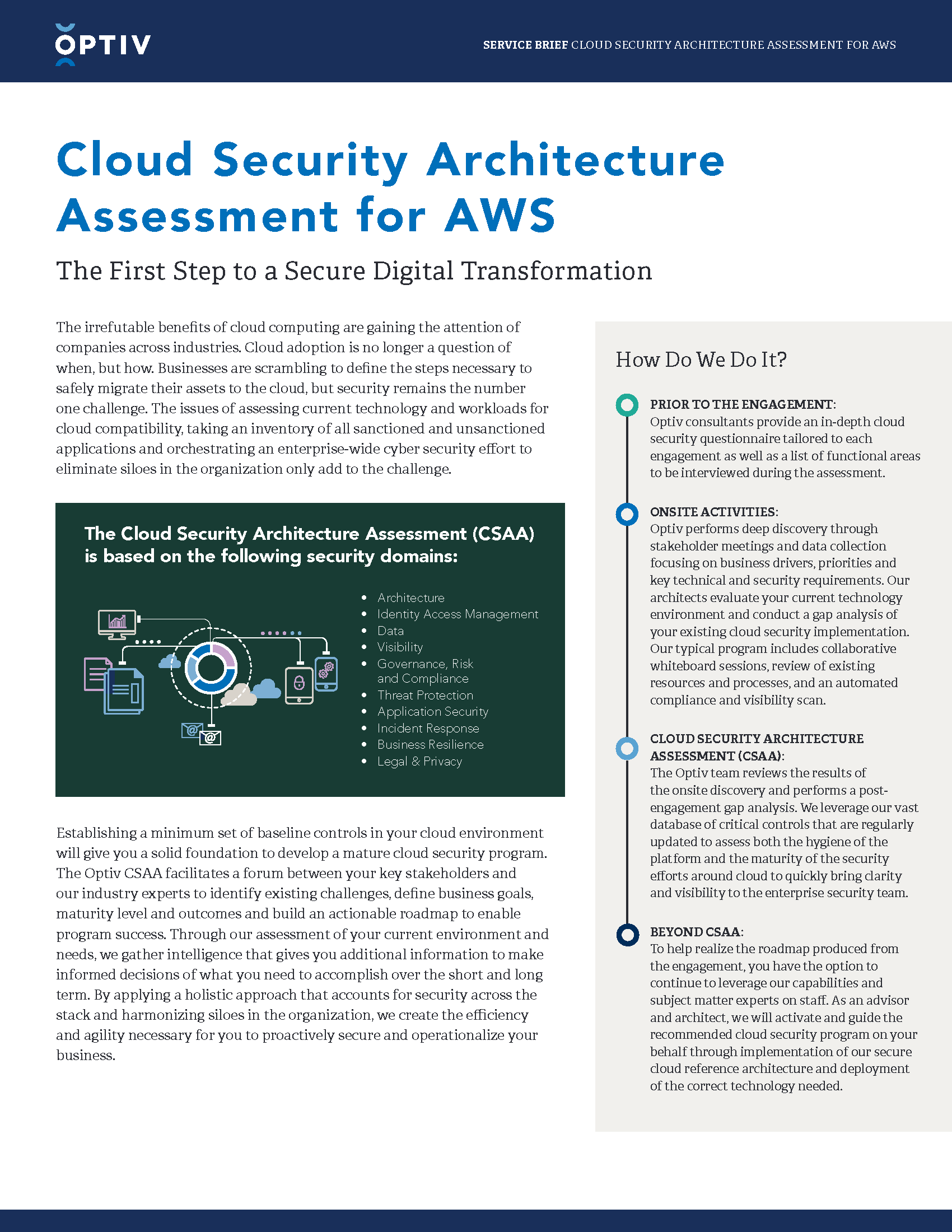 Cloud Security Architecture Assessment for AWS