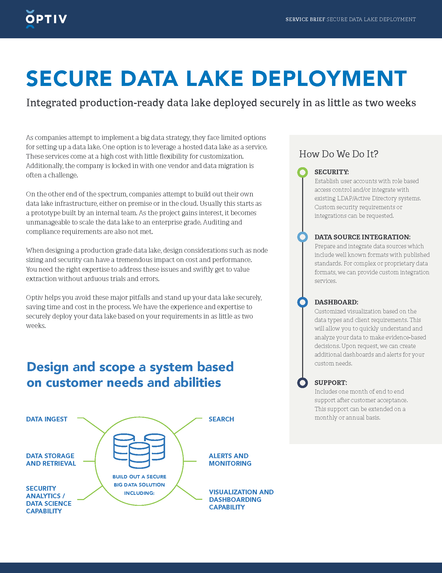 Secure Data Lake Deployment