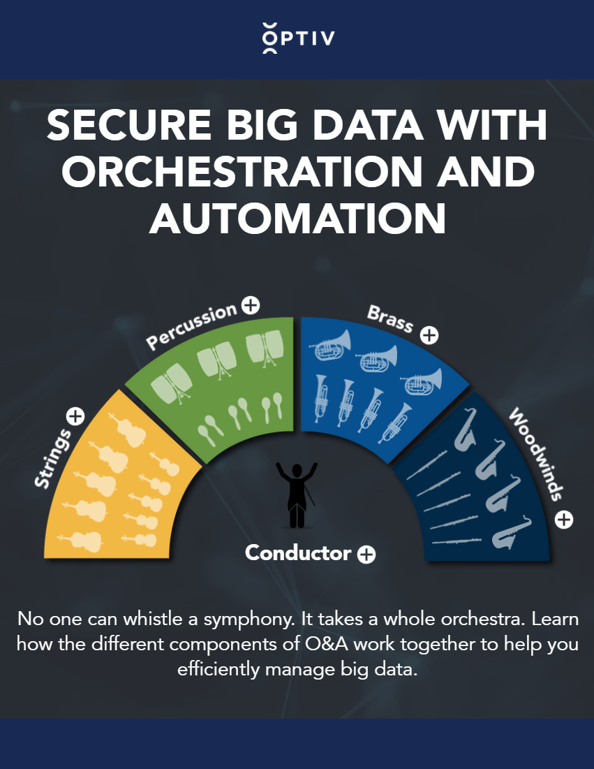 Secure Big Data with Orchestration and Automation