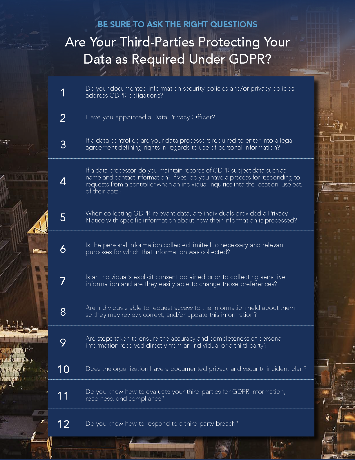 Third Party GDPR Questions