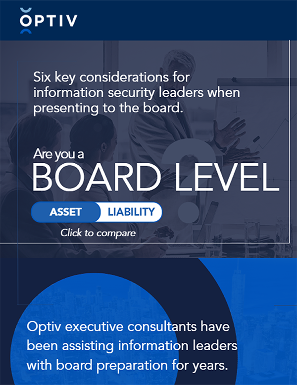 Are you a Board Level Asset or Liability?