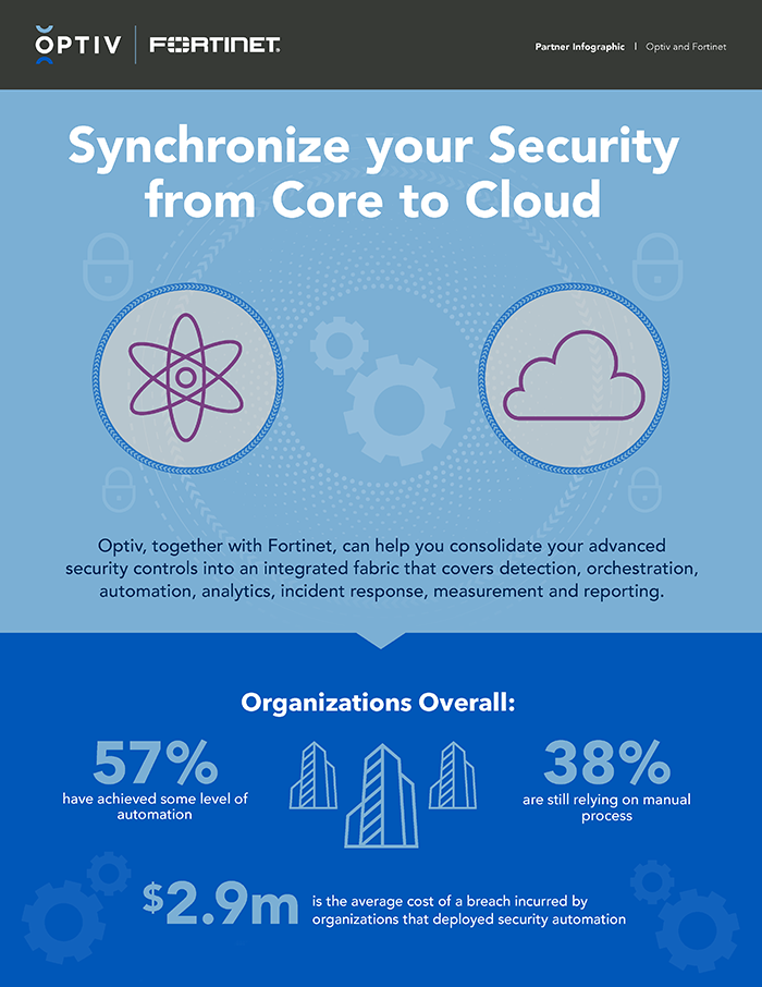 Synchronize your Security from Core to Cloud