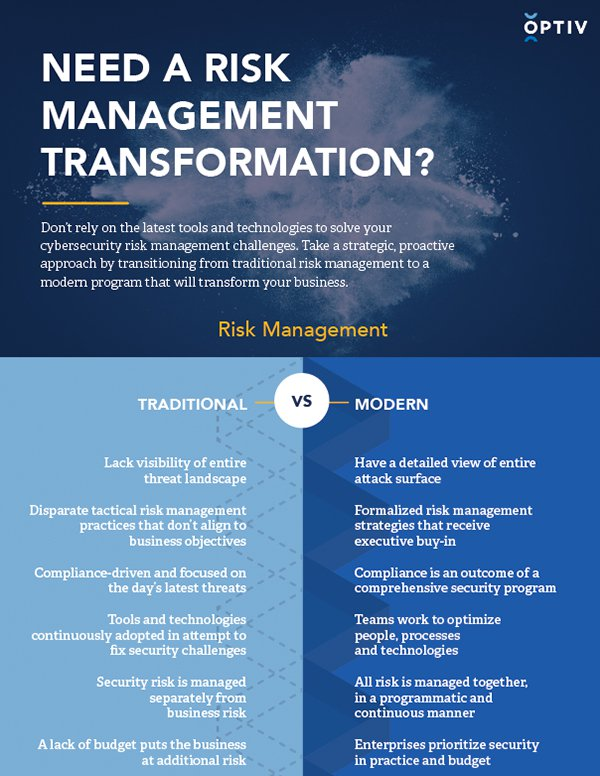 Need a Risk Management Transformation?