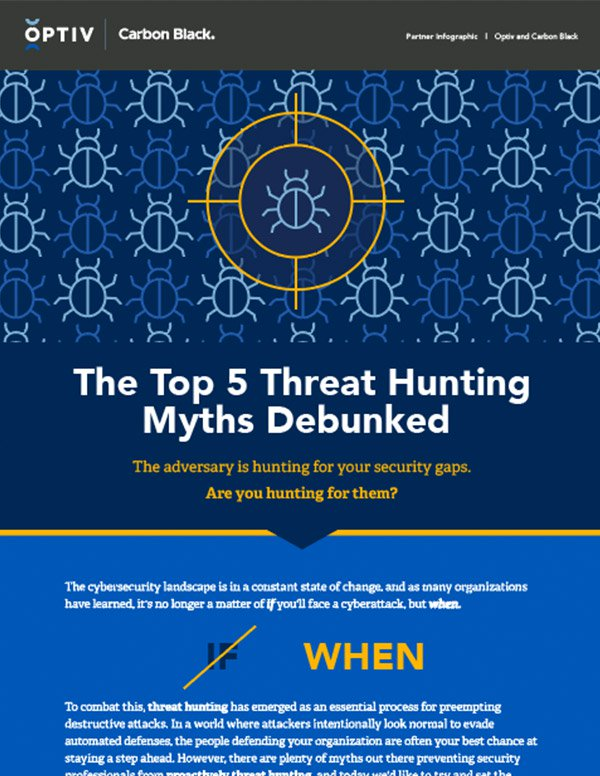 The Top 5 Threat Hunting Myths Debunked