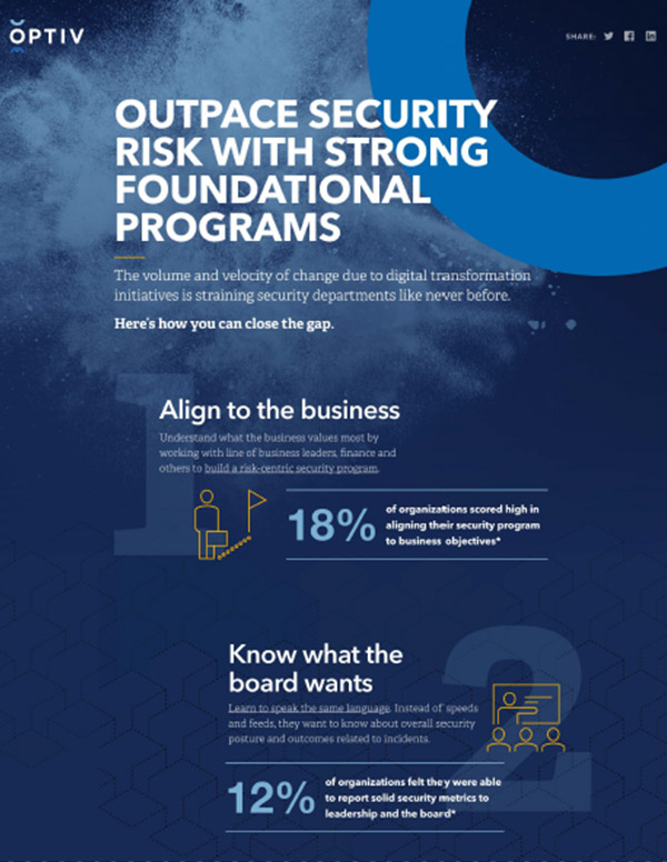 Outpace Security Risk with Strong Foundational Programs