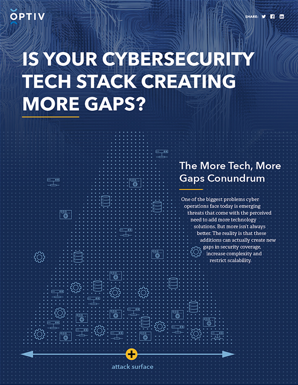 Is your cybersecurity tech stack creating more gaps?