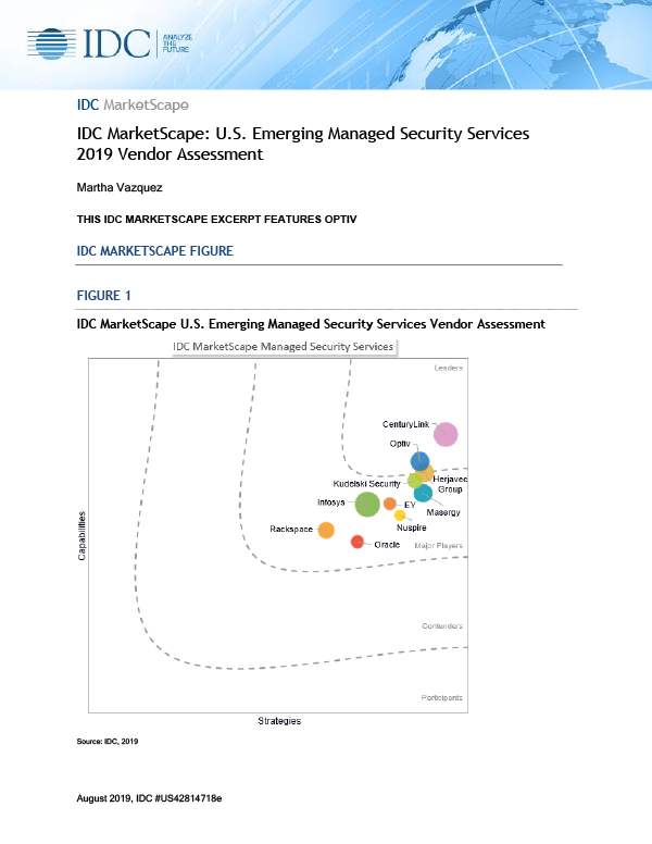 IDC MarketScape: U.S. Emerging Managed Security Services 2019 Vendor Assessment Project