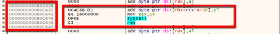 Figure 17 Examples of Syscall Custom Assembly_2