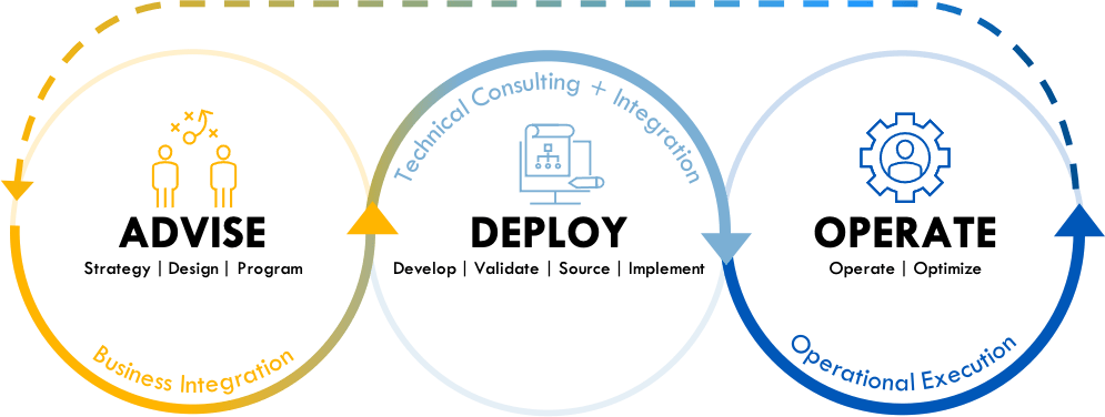Deploy Infographic Light Version