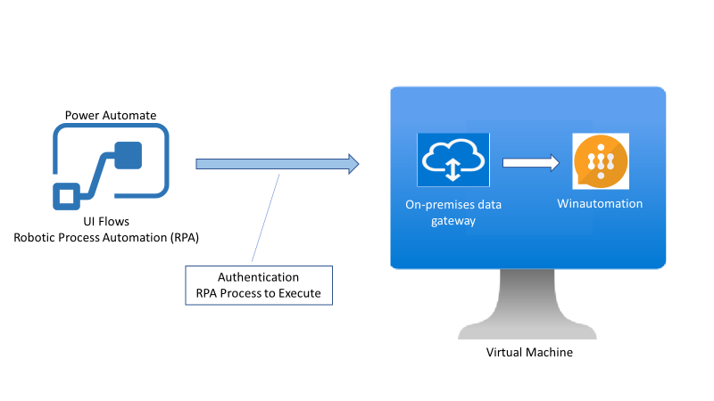 Microsoft Power Automate Flows_Part4_image 1