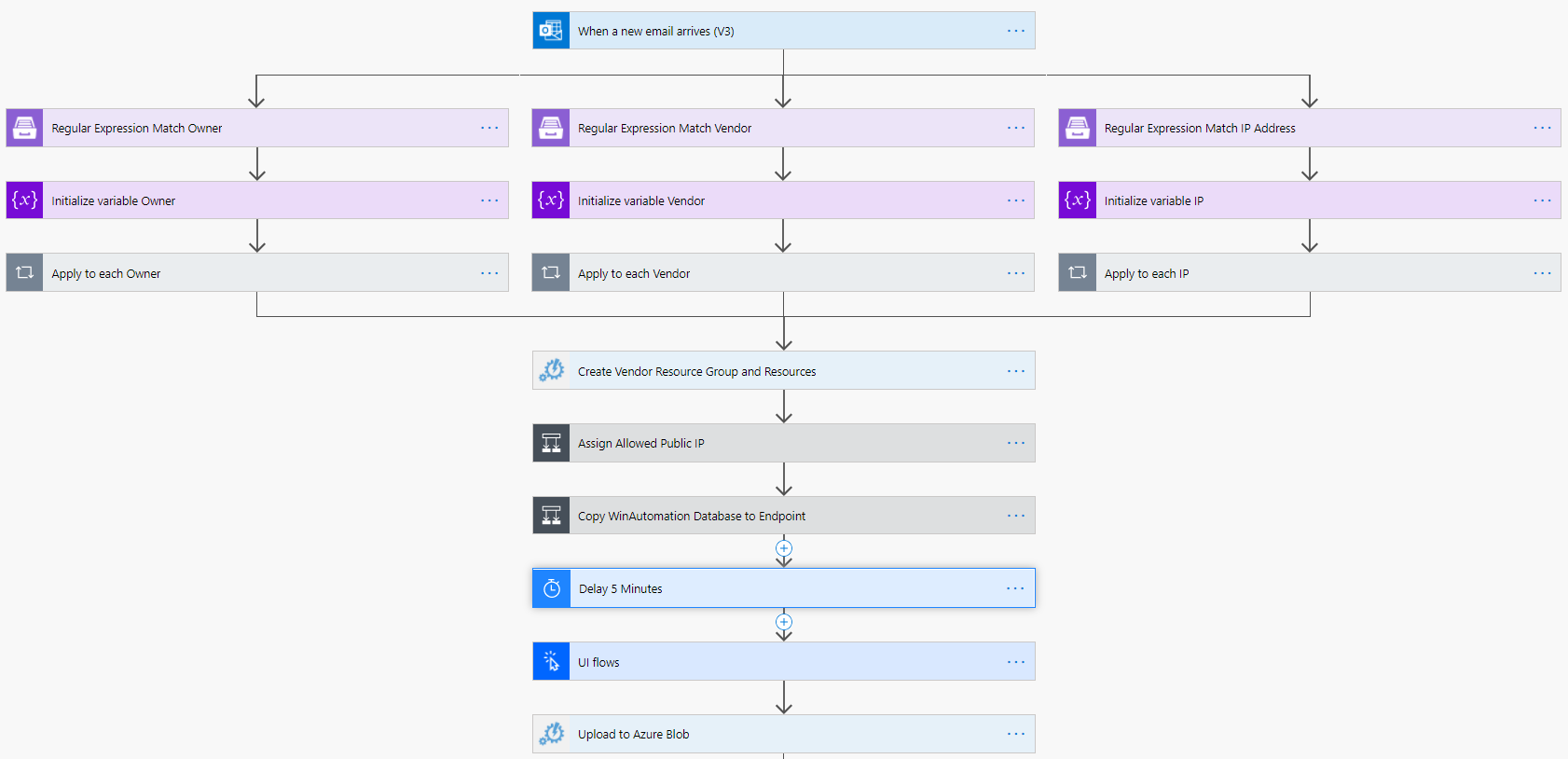Microsoft Power Automate Flows_Part6_image 5