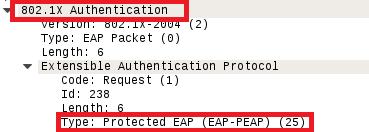 Top 20 CIS Critical Security Controls (CSC) Through the Eyes of a