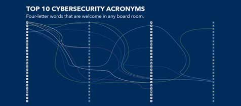 Overarching_Cybersecurity-Acronyms_list_476x210